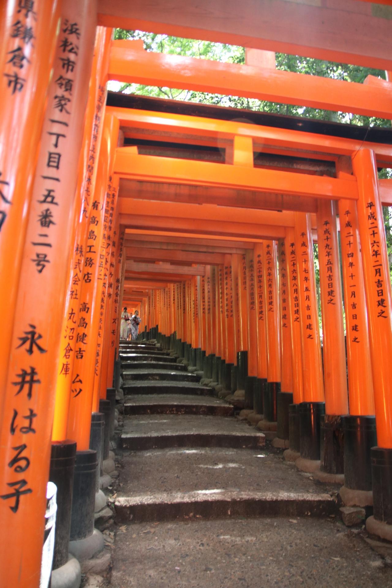 TEMPLE INARI – 伏見稲荷大社 –KYOTO